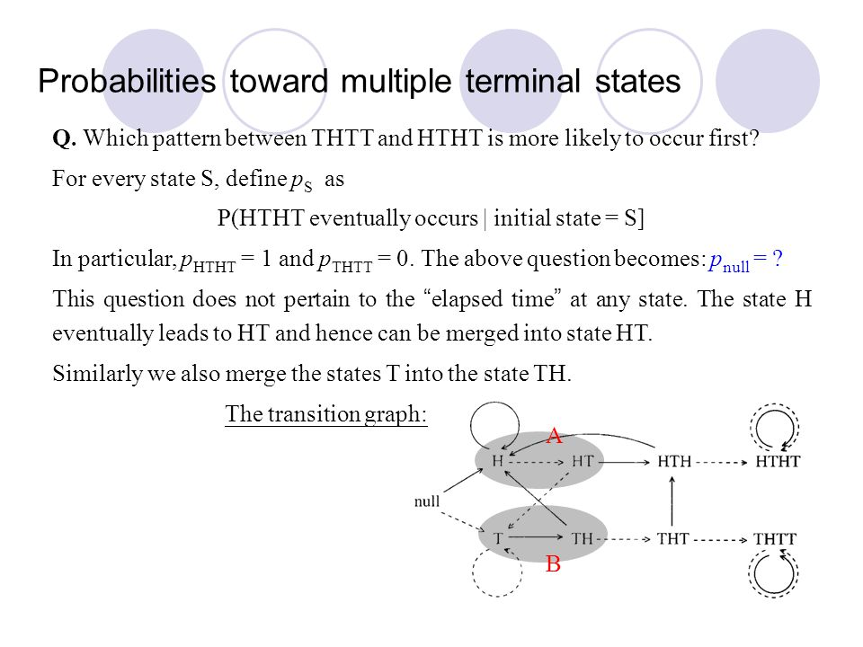 P(HTHT eventually occurs | initial state = S]